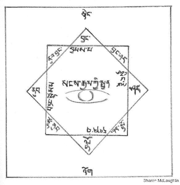 buddhas-eye